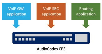 Modular CPE that can run any application