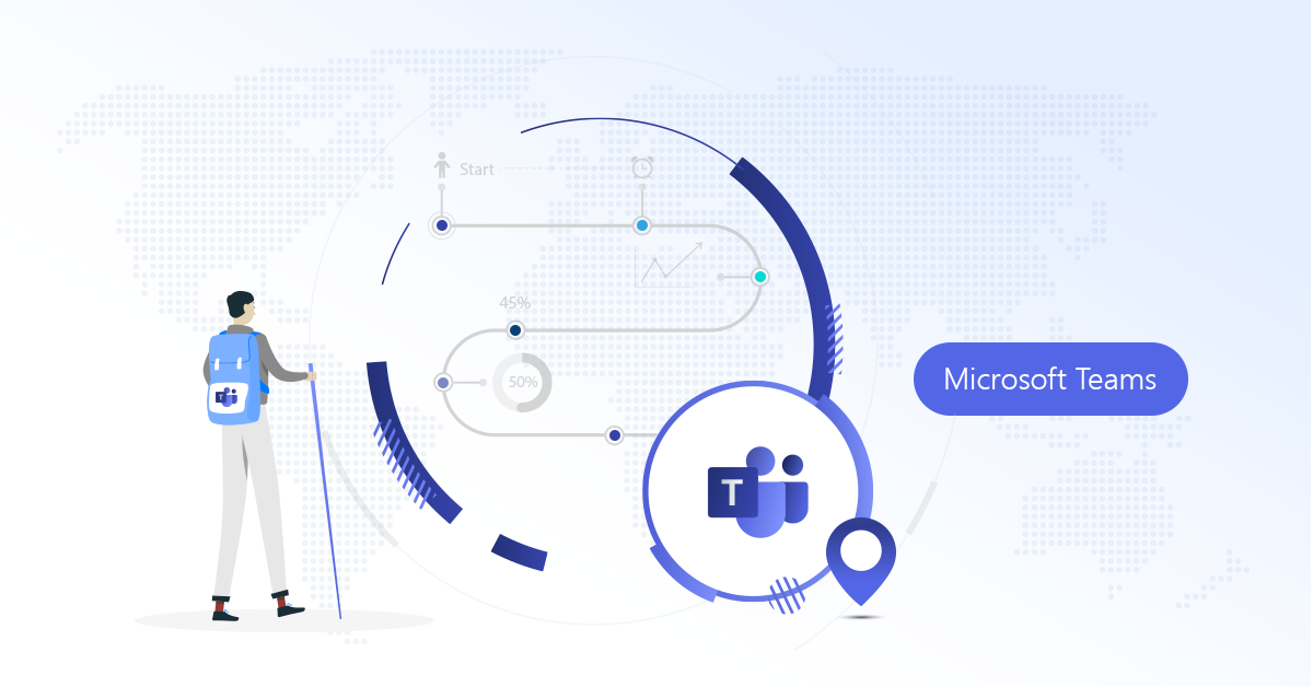 The Continued Enterprise Migration Journey to Microsoft Teams – To Boldly Go Where Few Marketers Have Gone Before
